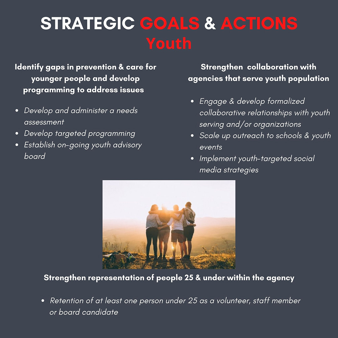 Strategic Plan 4